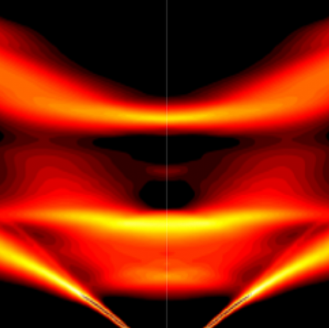 Materials—engineering heat transport