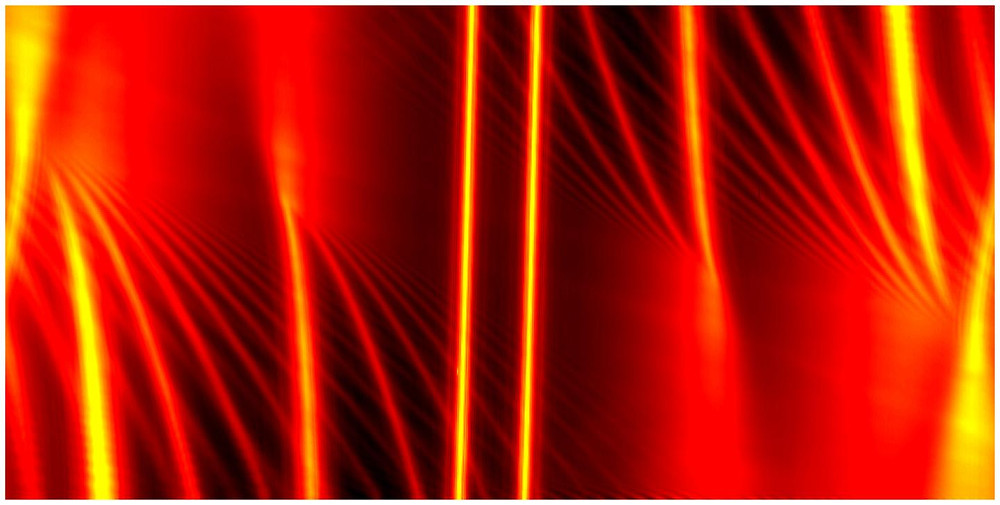 Measured tunneling current and its dependence on the two applied magnetic fields: The fans of red/yellow curves each correspond to a fingerprint of the conducting edge states. Each individual curve separately shows one of the edge states. @ University of Basel, Department of Physics