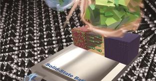 A novel Li-ion superconductor makes possible an era of safe battery