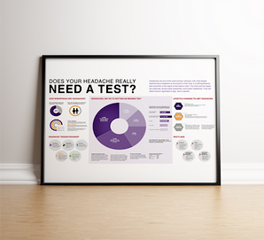 Imgaing Test for Headache-Infographic