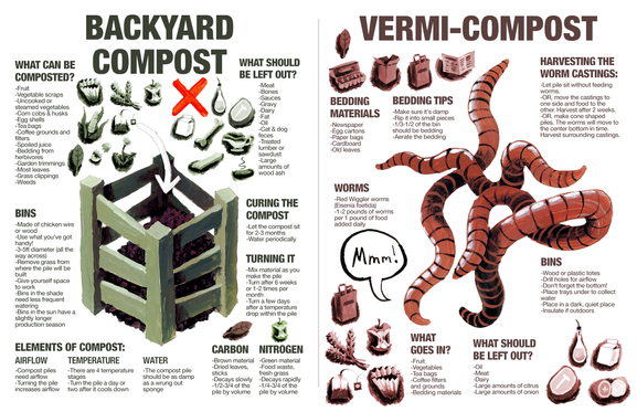 compost guide demo.png