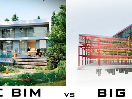 Sí, Little BIM también es BIM...