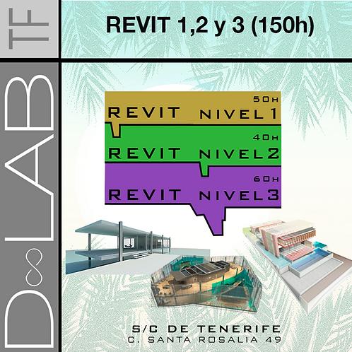 PACK REVIT NIVEL 1, 2 y 3 - 150 HORAS