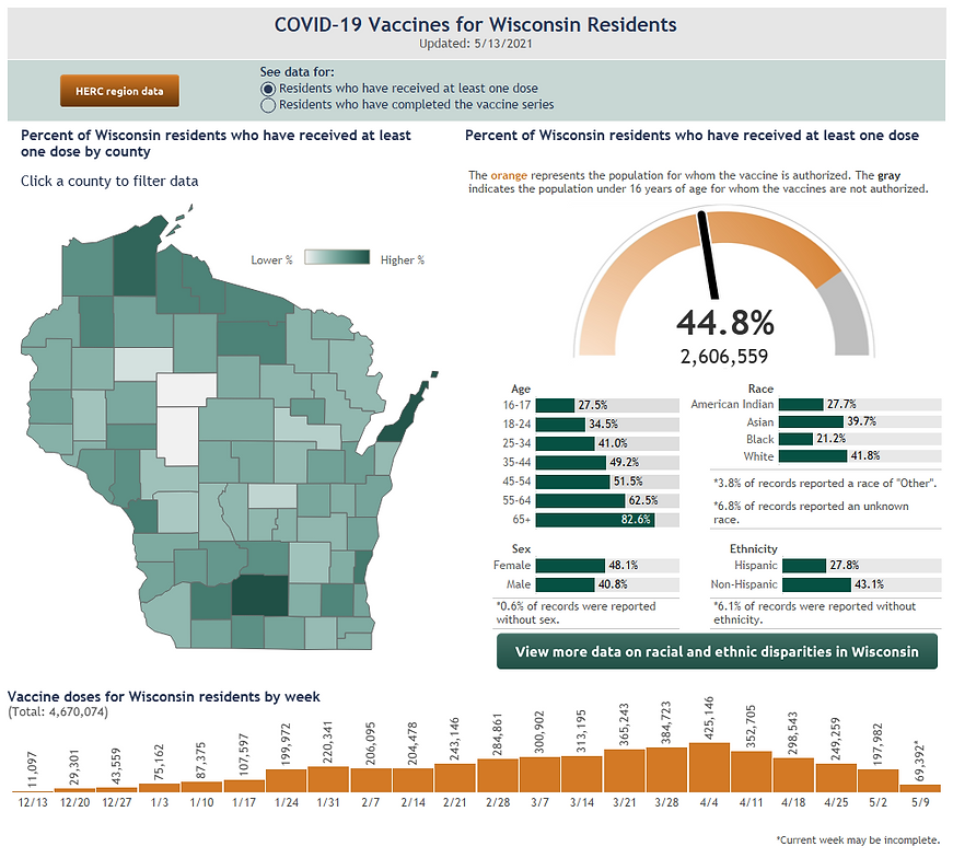 VaccinatedWisconsin-County (5).png