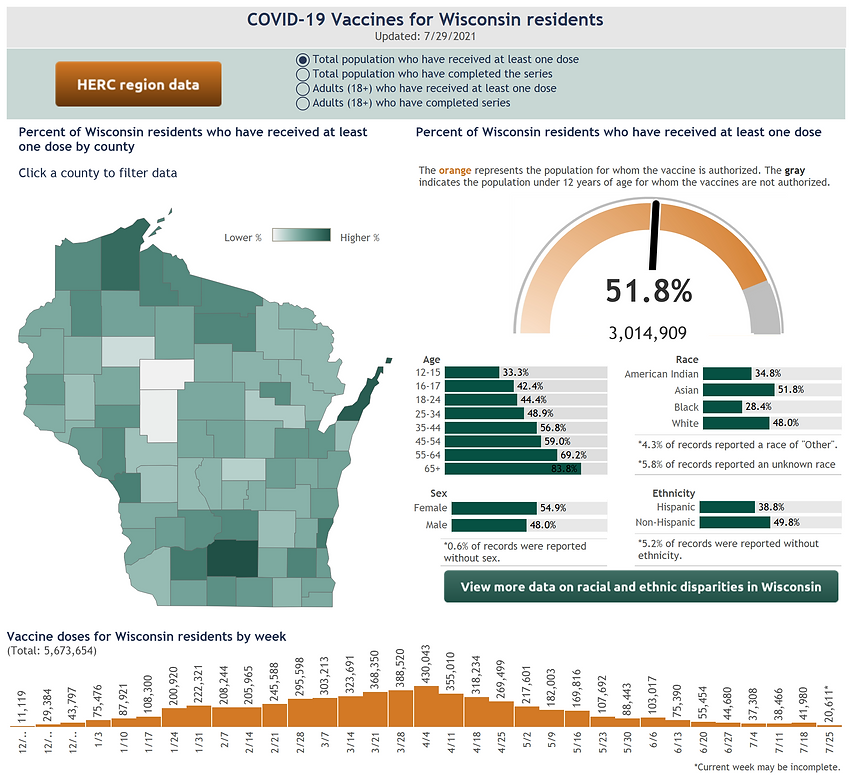 VaccinatedWisconsin-County.png