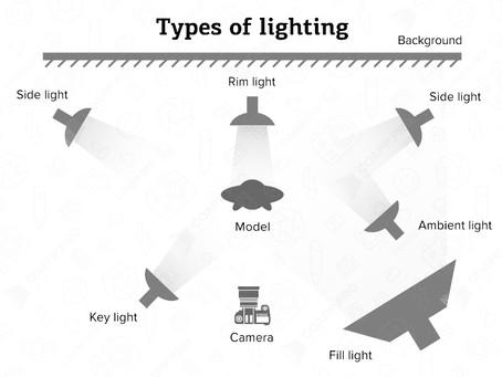 How To -- Understanding Studio Lighting