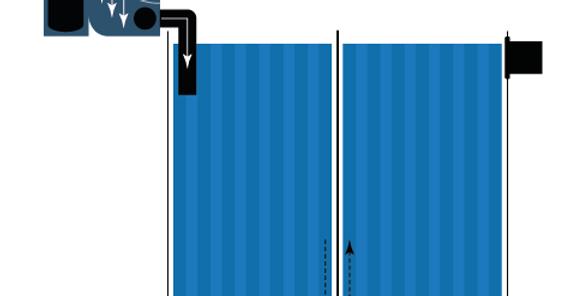 Cubi - Configuration n°1 - Placé après filtre à grille