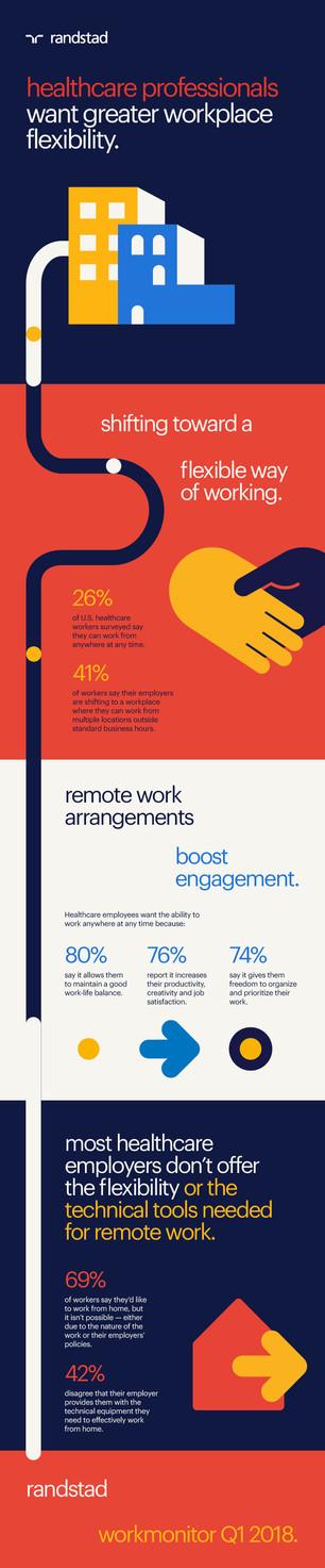 Workplace Flexibility.jpg