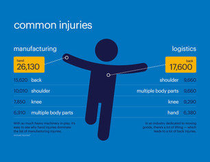 Common Injuries.jpg