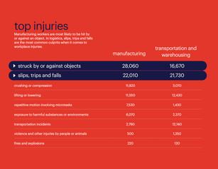 Top Injuries.jpg