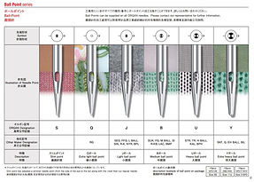 BALL POINT NEEDLES.JPG