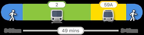 Transit Time.png