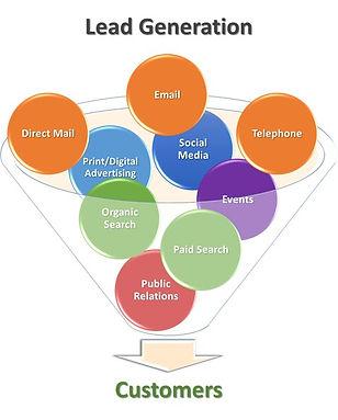 Lead Generation Methods.jpg