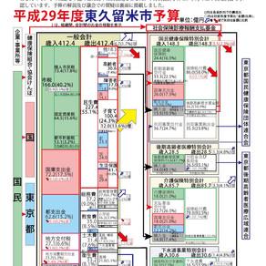 島崎 孝 通信vol.7