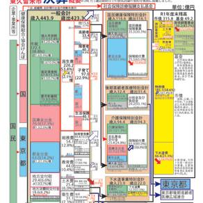 島崎 孝 通信vol.21