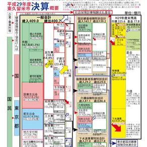 島崎 孝 通信vol.13