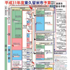 島崎 孝 通信vol.15