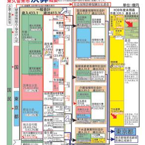 島崎 孝 通信vol.18