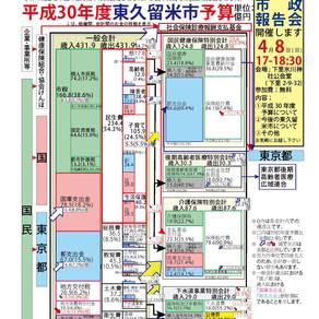 島崎 孝 通信vol.10