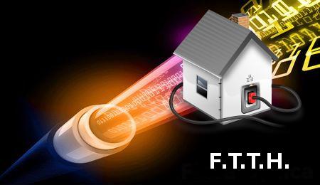 O que é a tecnologia FTTH e GPON?