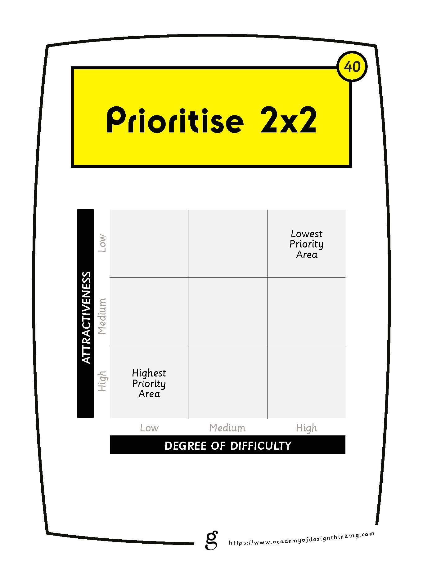 Prioritise 2x2
