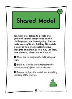 Shared Model