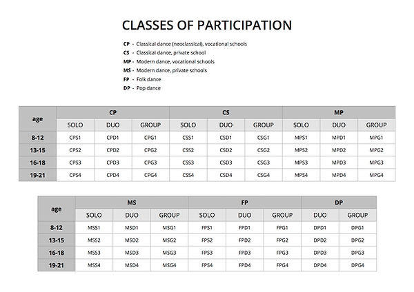 classes-of-participation.jpg