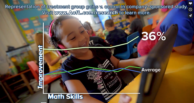 math academy Research photo.PNG
