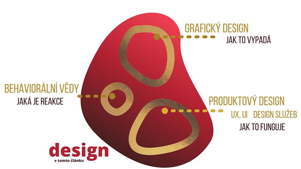 behaviorální design | IL kamila portfolio | www.kamila-portfolio.com