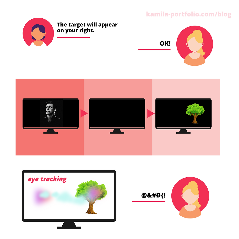 behavioural design | kamila-portoflio.com