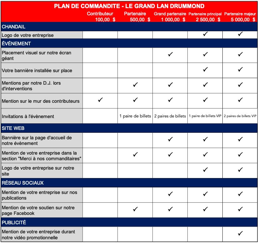 plan-c3.png