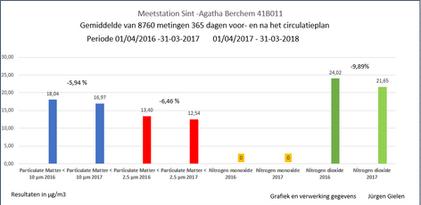 2018-09-03 20_38_18-Sint Agatha Berchem.
