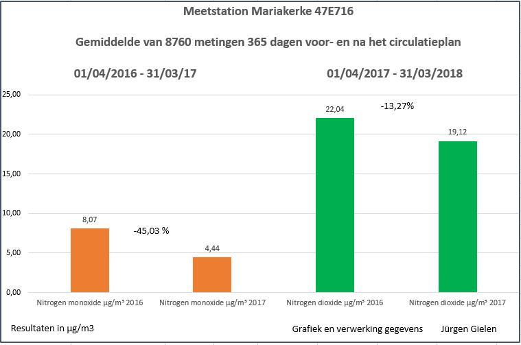 2018-09-01 09_33_33-Mariakerke.png