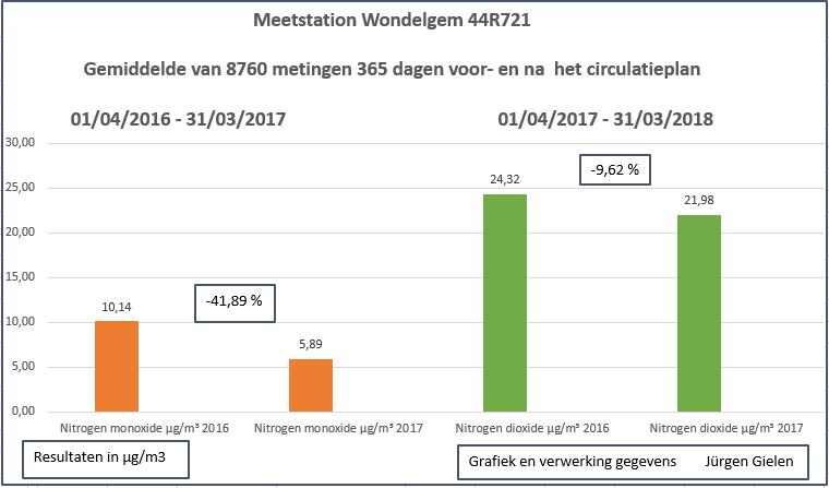 2018-09-01 09_24_44-Wondelgem.png