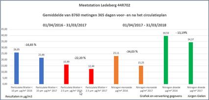 2018-09-01 09_38_47-Ledeberg.png