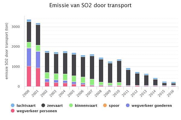 SO2 door transport-03-2019.jpeg
