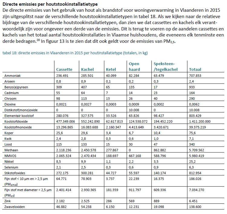 houtverbranding emissies.JPG