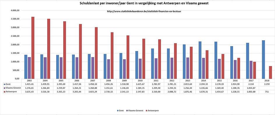 Gent-antw-Vlgw.JPG
