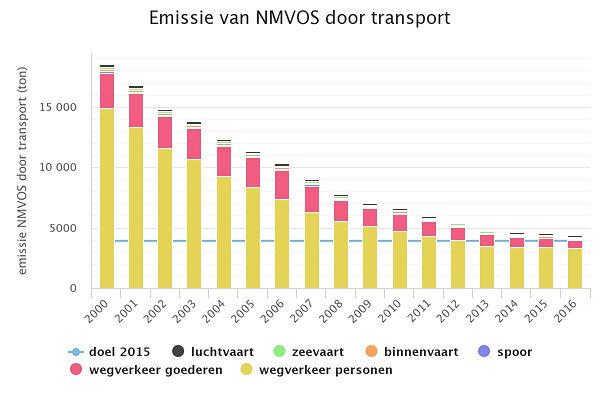 NMvos door transport-03-2019.jpeg