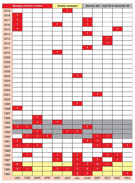 Message-graph-2019.jpg