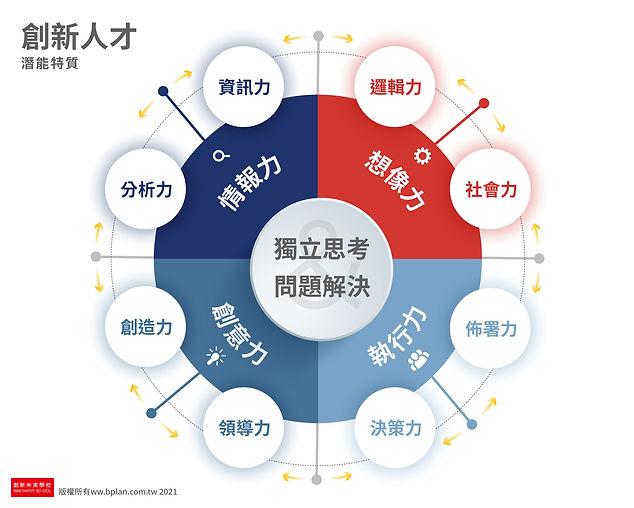 企業內訓_1.jpg