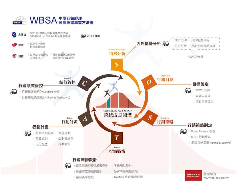 wbsa_Crossing-the-Chasm.jpg