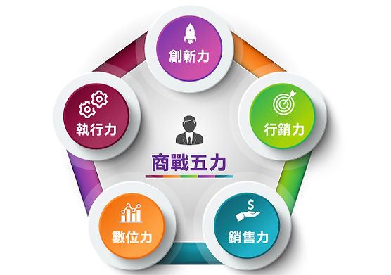 商戰五力fivepower_chart.jpg