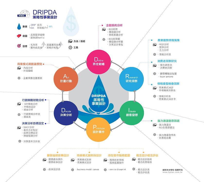 img_bplan_15_wbsa_BD_chart2_w1039xh535.j