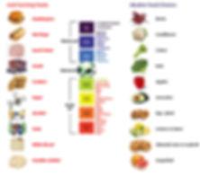 acid-alkaline-food-chart.jpg