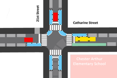 21stCatharine-Intersection.png