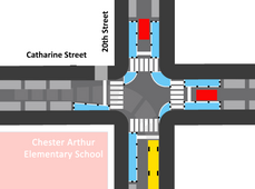 20thtCatharine-Intersection.png