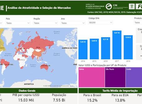 #ProjetoExportação: análise e atratividade e seleção de mercados