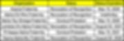 Screen Shot 2020-04-13 at 7.18.08 PM.png