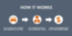 How It Works Background.png